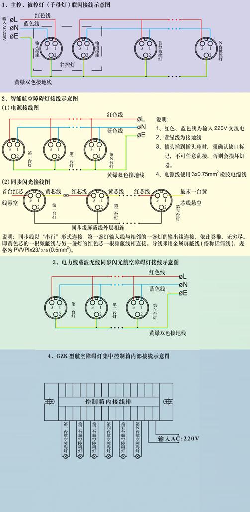 各种类型有航空障碍灯均实现同步闪烁接线示意图